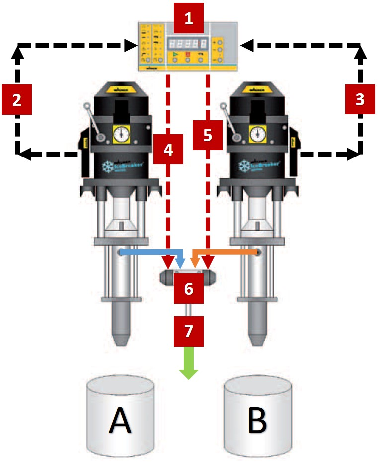 Wagner Twin Control Working Scheme