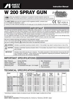 Yorkshire Spray Services Ltd - Anest Iwata W200 Pressure & Suction Gun.